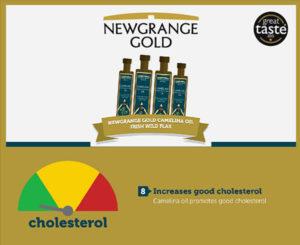 Benefits of Newgrange Gold and Cholesterol